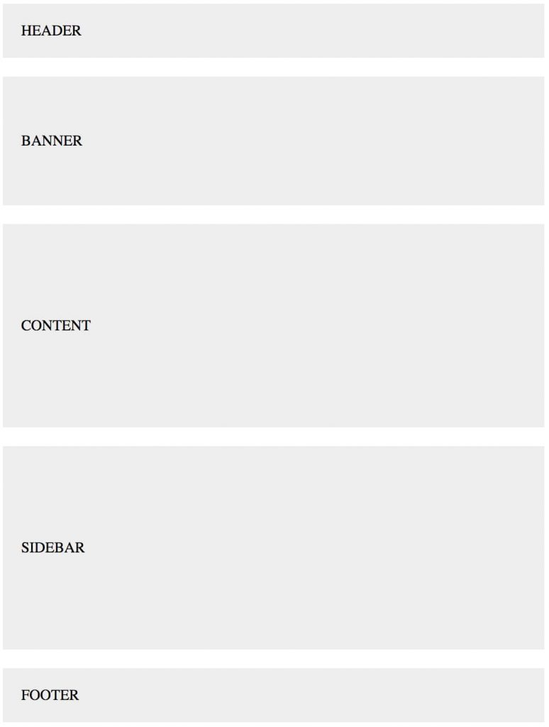 Simple CSS Grid layout for mobile.