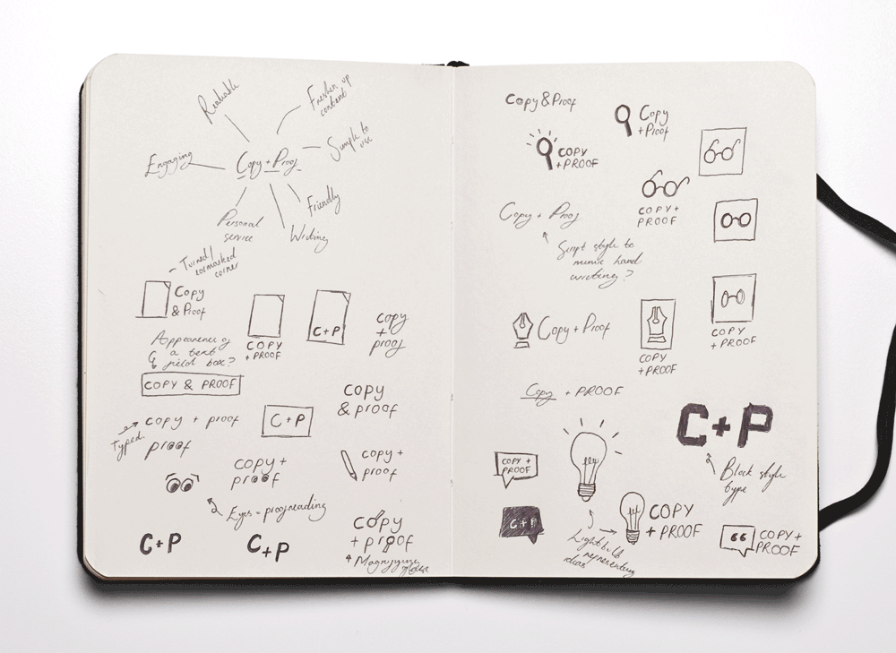 A sketchbook showing potential designs for Copy and Proof